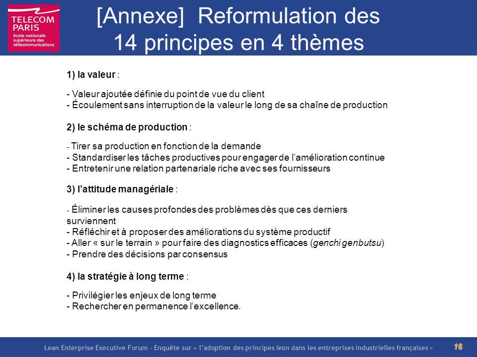 [Annexe] Reformulation des 14 principes en 4 thèmes